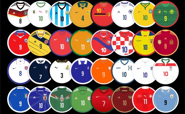 Times de botão da Copa do Mundo de 2014