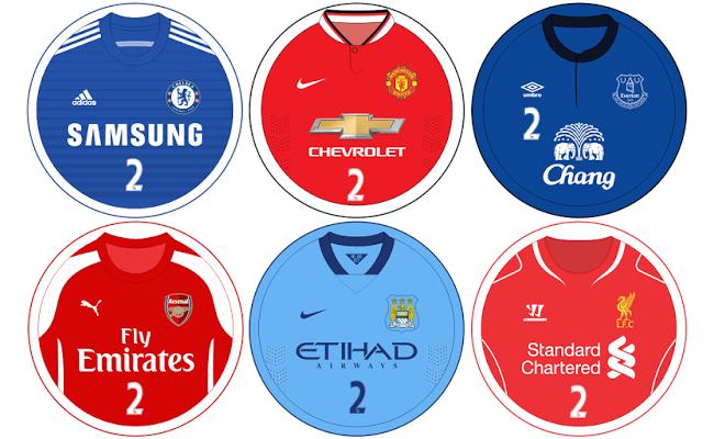 Times de botão da Premier League 2014-15