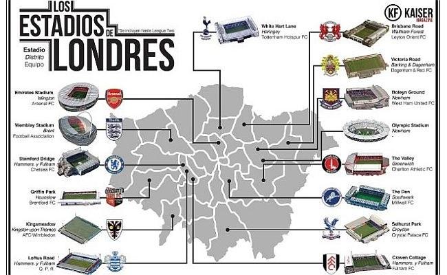 Conheça todos os estádios de Londres